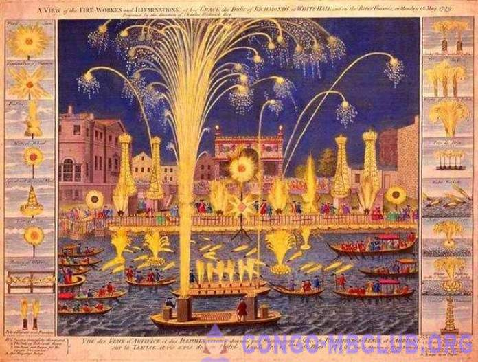 The history of the emergence of fireworks